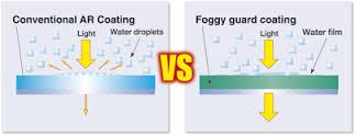 anti fog coating