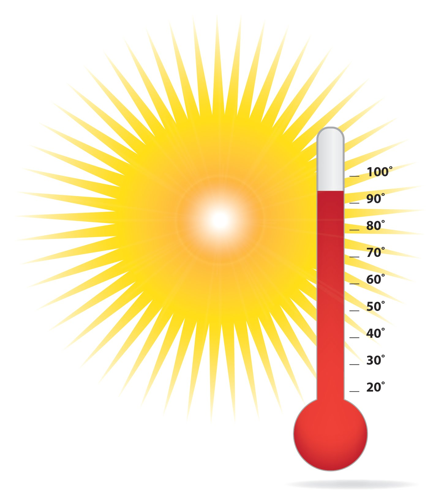 polycarbonate Heat resistance